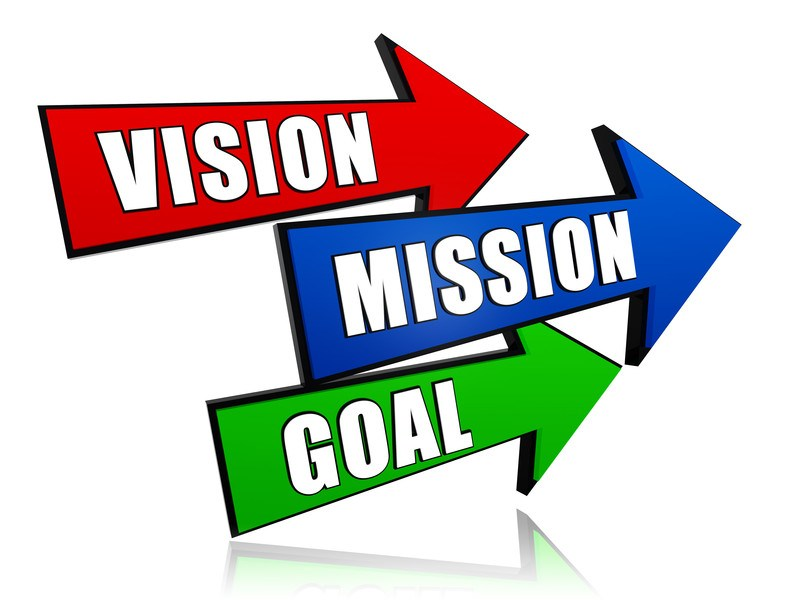 Vision, Mission and Goals